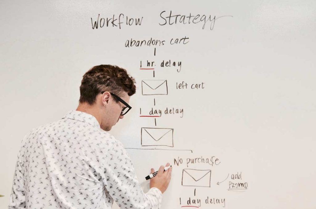 Consultoría Estratégica de Marca. Branding.
